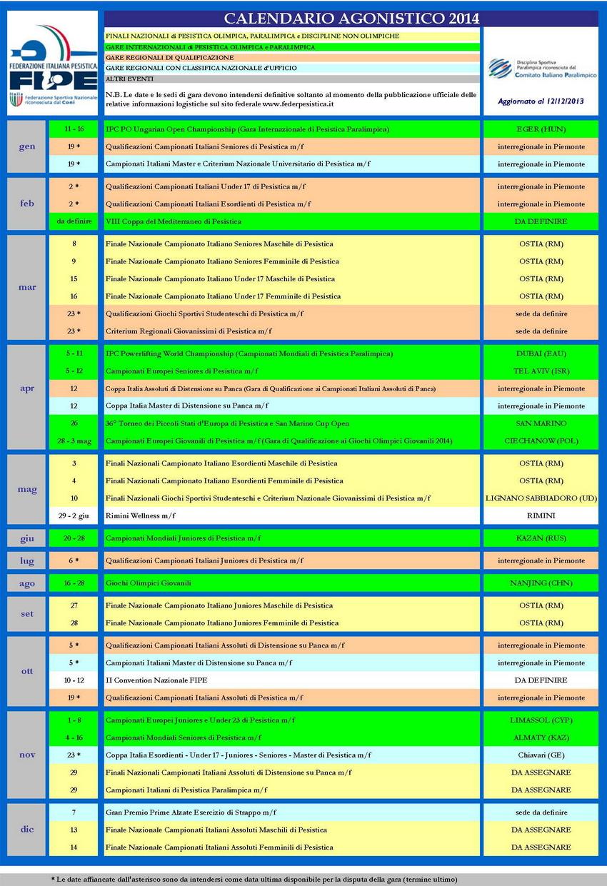Calendario Regionale Liguria.Calendario Attivita Regionale 2014 Liguria Federpesistica